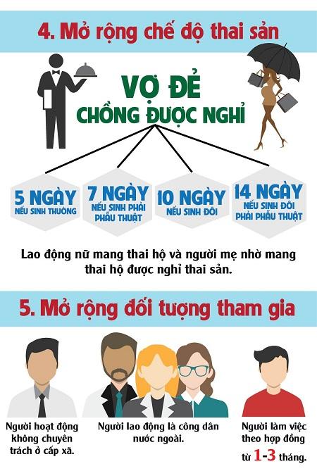 09 chính sách mới về bảo hiểm xã hội (BHXH) có hiệu lực từ tháng 01/2016